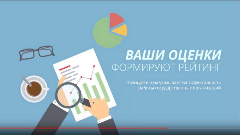 Портал рейтинговой оценки качества оказания услуг организациями Республики Беларусь