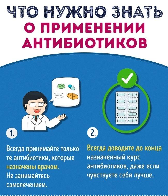 Антибиотики – используй правильно!